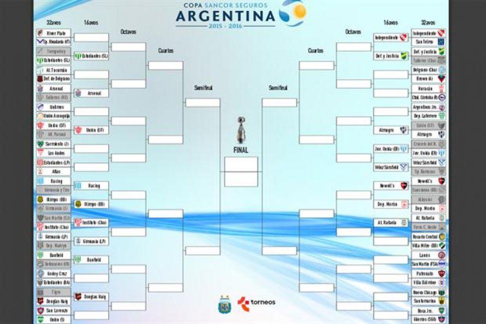 Mir el fixture completo de la copa argentina 2016 for Espectaculos argentina 2016