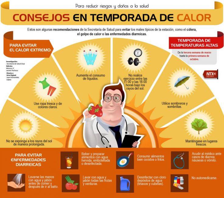 Recomendaciones para afrontar las altas temperaturas