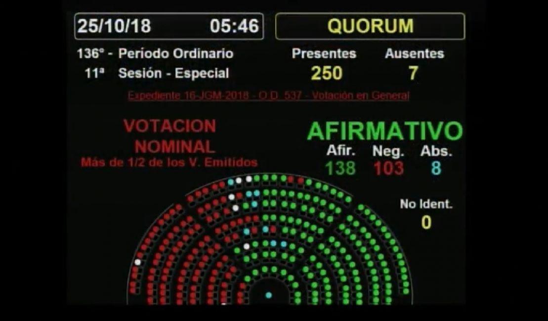Resultado de imagen para presupuesto 2019 argentina