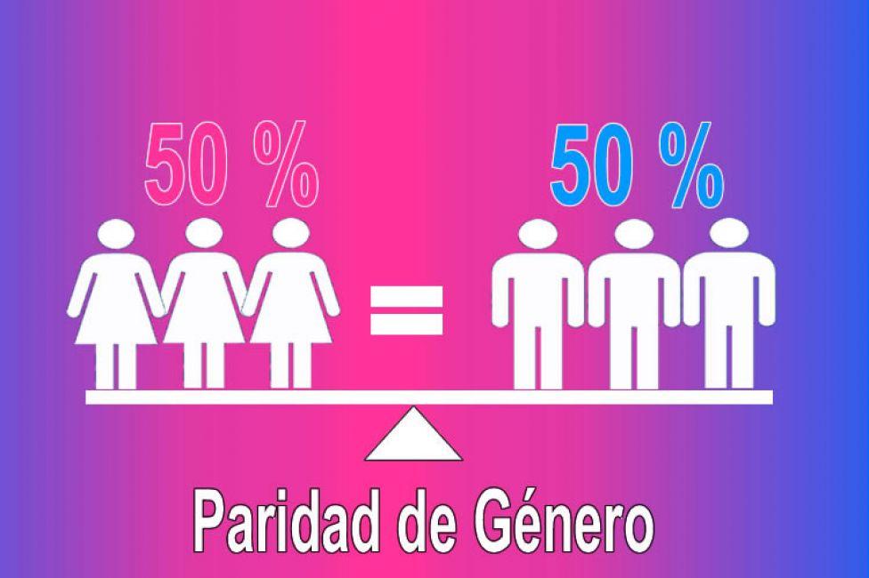 Paridad de Género: ¿Los partidos cumplieron? - Argentina - Profesional FM  89.9 Salta, Argentina