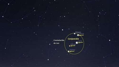 Habrá una conjunción planetaria similar al día en que nació Jesús